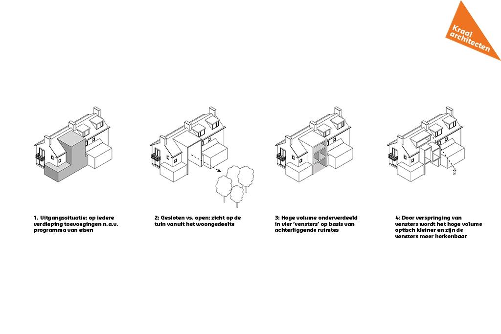eigentijdse-uitbreiding-kerckebosch-kraal-architecten-utrecht-def_10